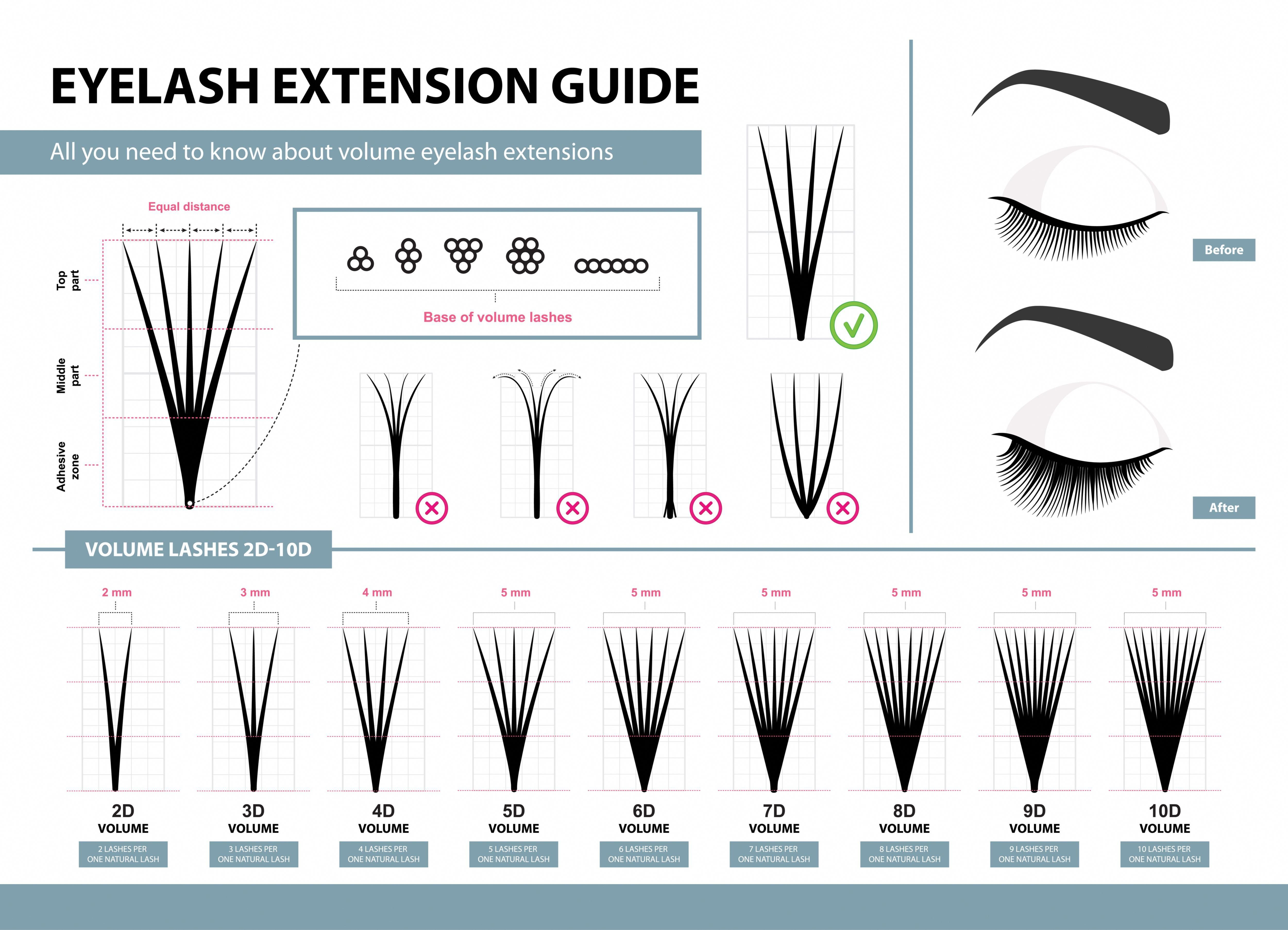 Full online volume lash certification course #Lashes | Lashes in