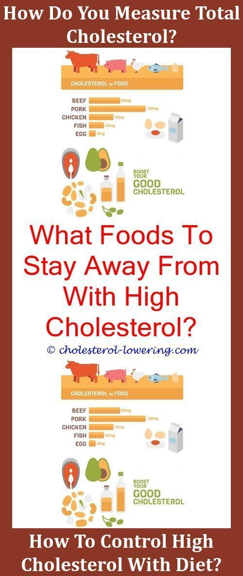 what does my cholesterol number mean