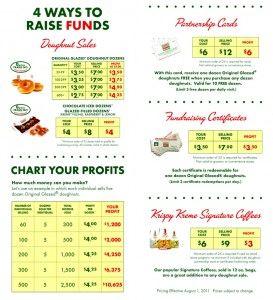 Fundraising Krispy Kreme Style Pta Fundraising Fundraise How To Raise Money