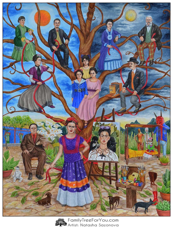 Frida Kahlo Painting Family Tree