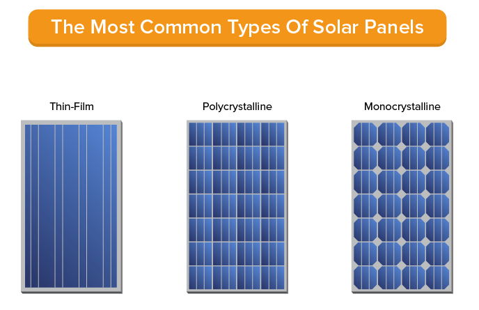 Tips And Types Of Solar Panels Www Goo Gl Vhnnwr Solarpanels Solar Solarpower Solarenergy R Solar Panels Solar Energy Panels Residential Solar Panels