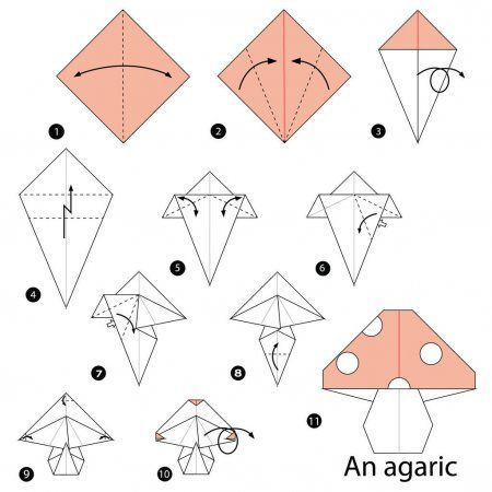 Photo of Step by step instructions how to make origami An Agaric.,  #Agaric #instructions #Origami ,
