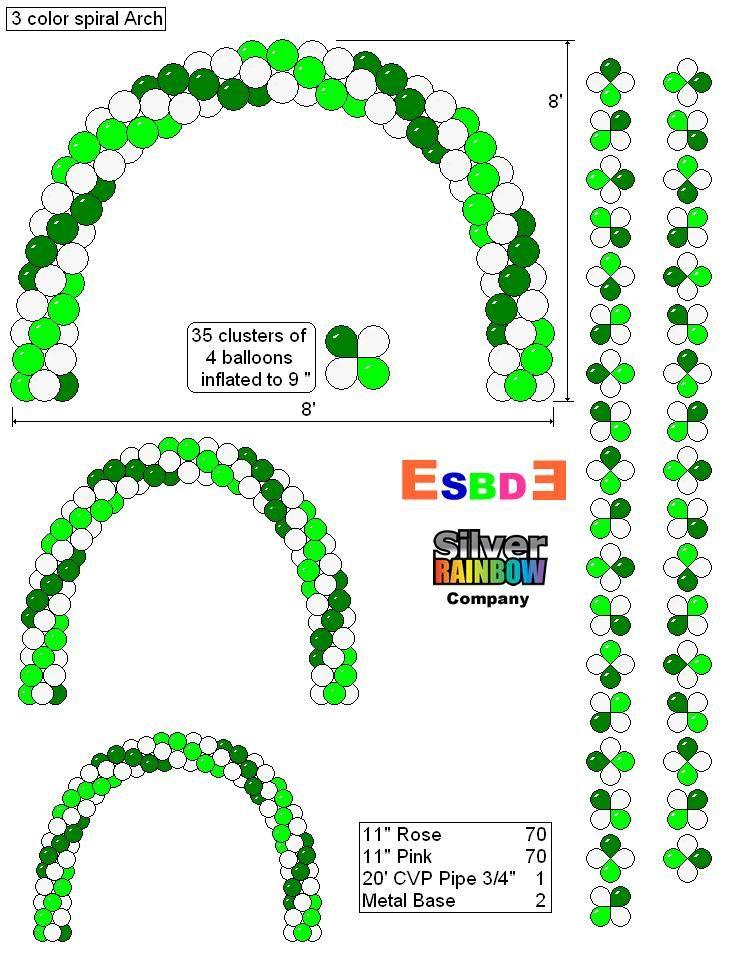 Arco Espiral 3 Colores Balloon Arch Diy Balloon Decorations Balloon Arch