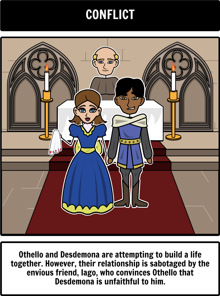 the tragedy of othello summary create a five act structure the tragedy of othello summary create a five act structure storyboard for the tragedy