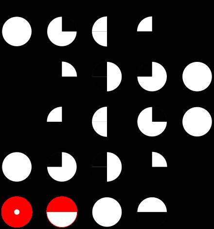 Harvey Balls Wikiwand Charts And Graphs Harvey Ball
