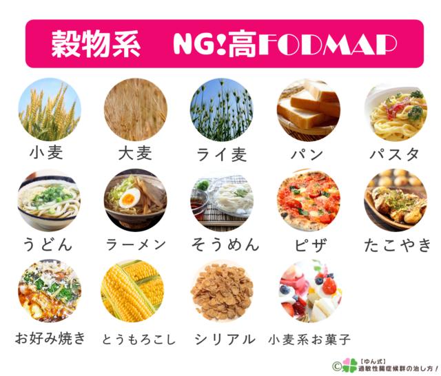 症候群 腸 食べ物 性 過敏