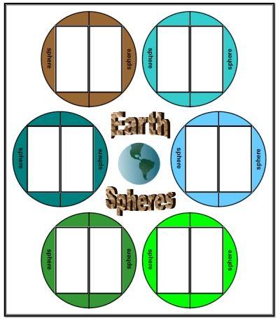 Earthspheres Earth Sciences Game Earth Science Science Games Earth S Spheres