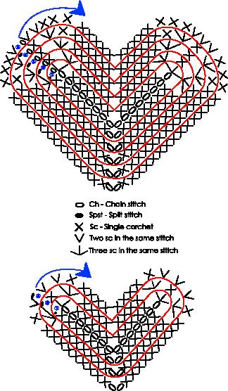 Crochet Heart - diagram