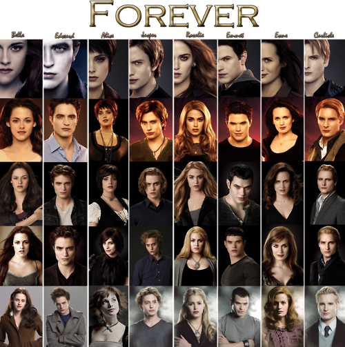 The Cullens Evolution - Twilighters Fan Art (31818809) - Fanpop
