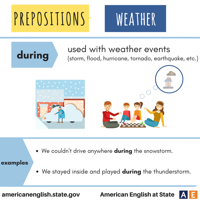 Prepositions: Weather - during