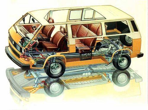 Vanagon Diagram Vw Vanagon Volkswagen Vw Syncro