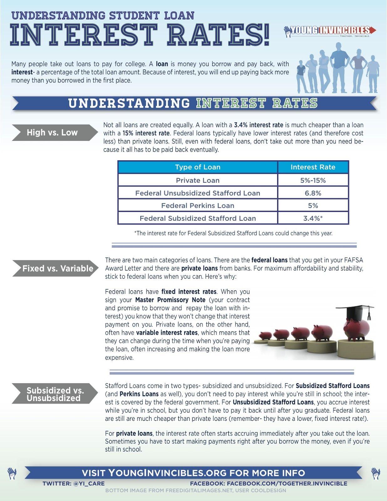 Understanding Student Loan Interest Rates Infographic Via