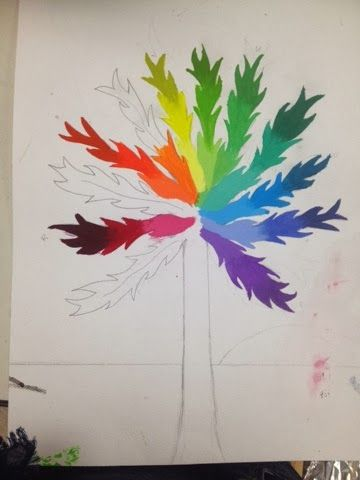 Color Wheel Tree Google Search Art Color Theory Pinterest