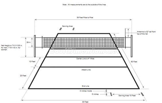 beach volleyball court diagram traxxas t maxx transmission dimensions projects to try