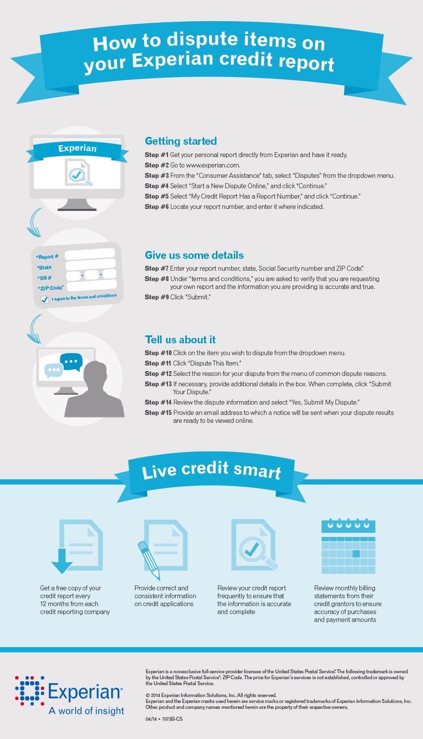 How to dispute items on your experian credit report infographic