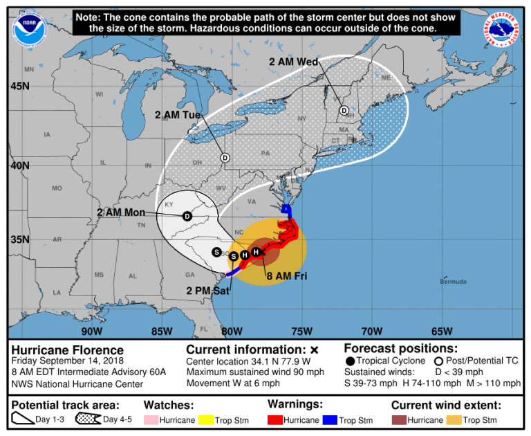 Hurricane Florence Typhoon Mangkhut And Prophecy With Images Wrightsville Beach National Hurricane Center Storm Center