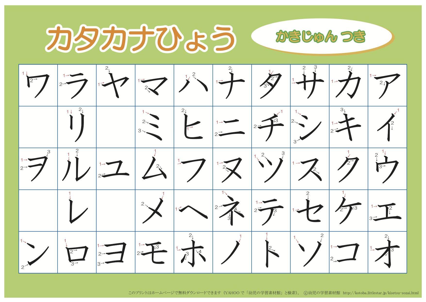 片仮名表の書き順つき(カタカナ...