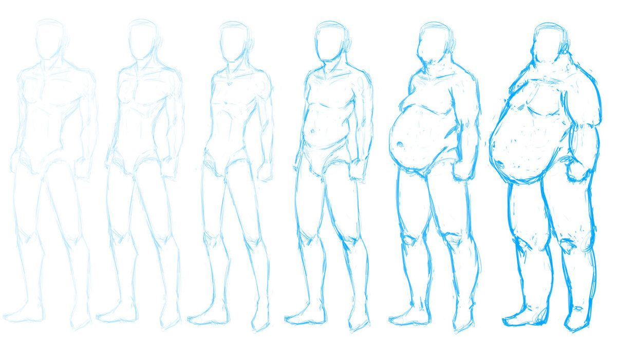 Anime male body types chart google search more