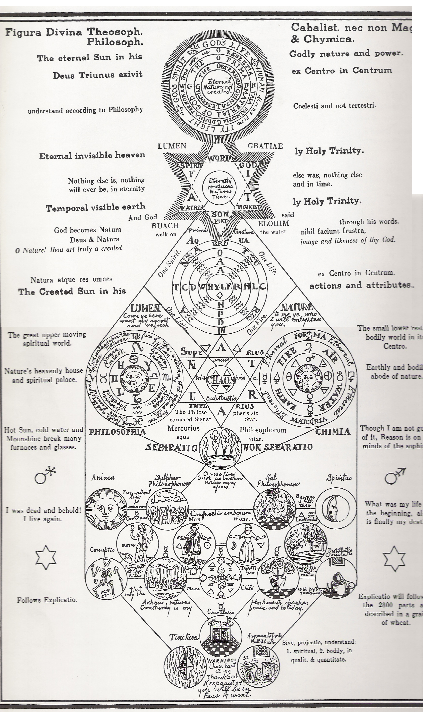 Secret Symbols Of The Rosicrucians Of The 16th And 17th Centuries