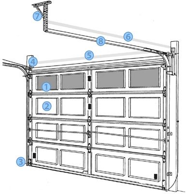Garage Door Parts - Diagram | Brooklyn Garage Door Tracks ...
