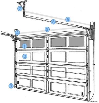 Garage Door Parts Diagram Garage Doors Door Repair Garage