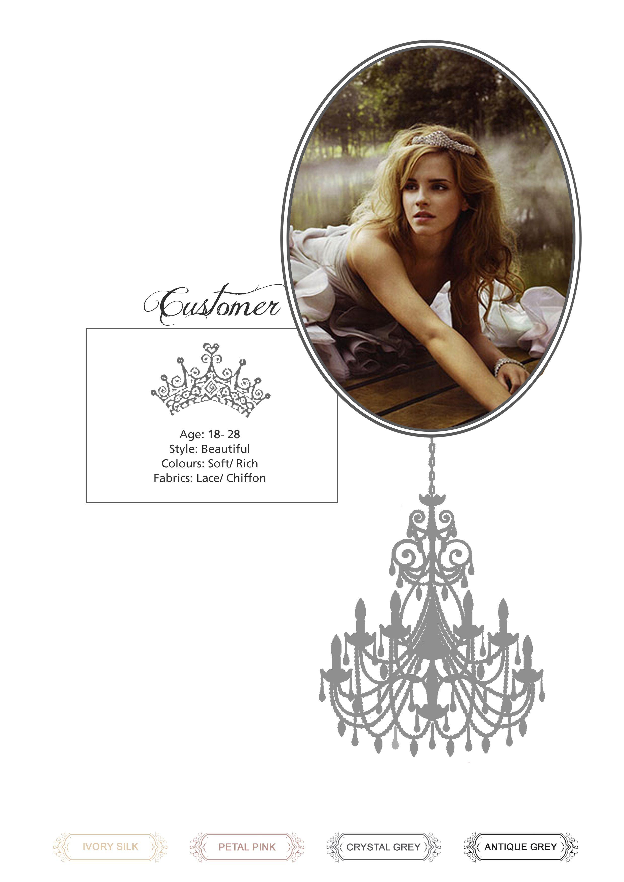 Fashion Design Customer Profile Portfolio Layout  Consumer