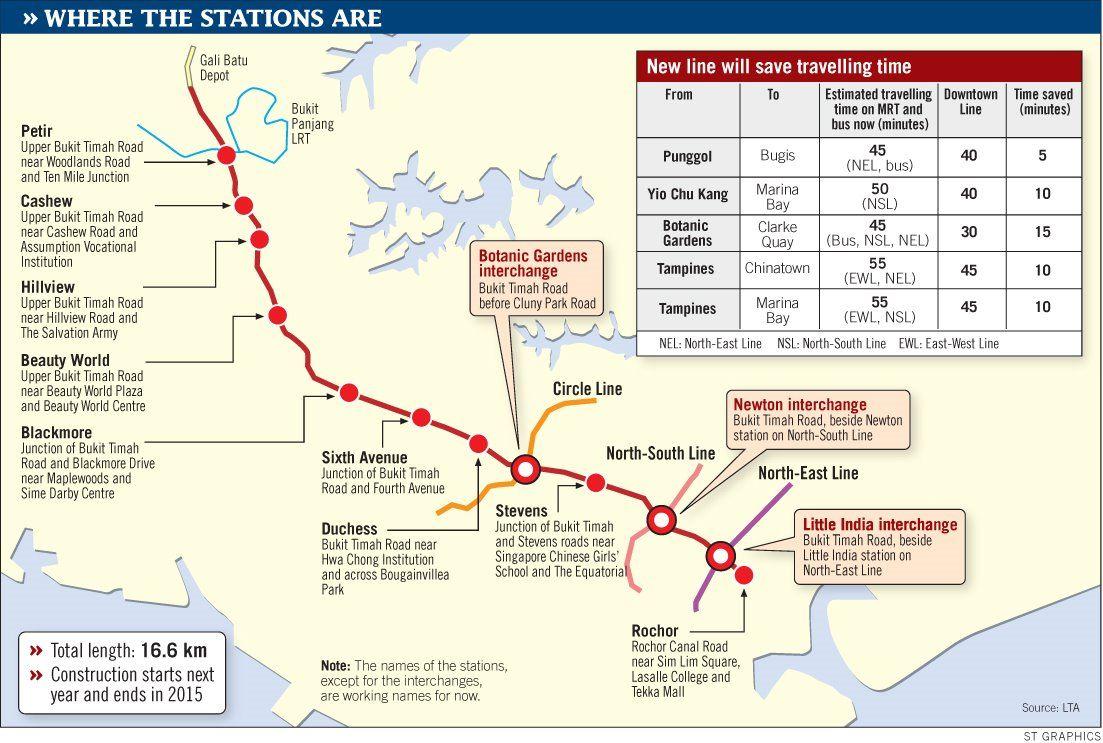 awesome 20 MRT Maps of Singapore MRT map Singapore Pinterest Singapor