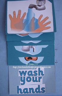 Health & Hygiene Interactive Chart | School Projects