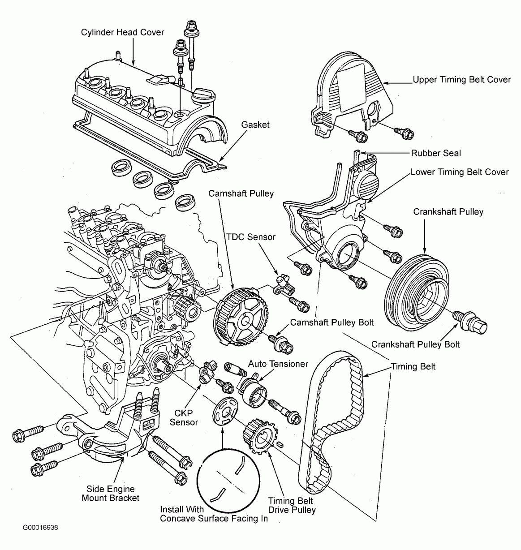 15+ 1997 honda accord engine wiring diagram - engine diagram - wiringg.net    honda civic engine, honda civic, honda  pinterest