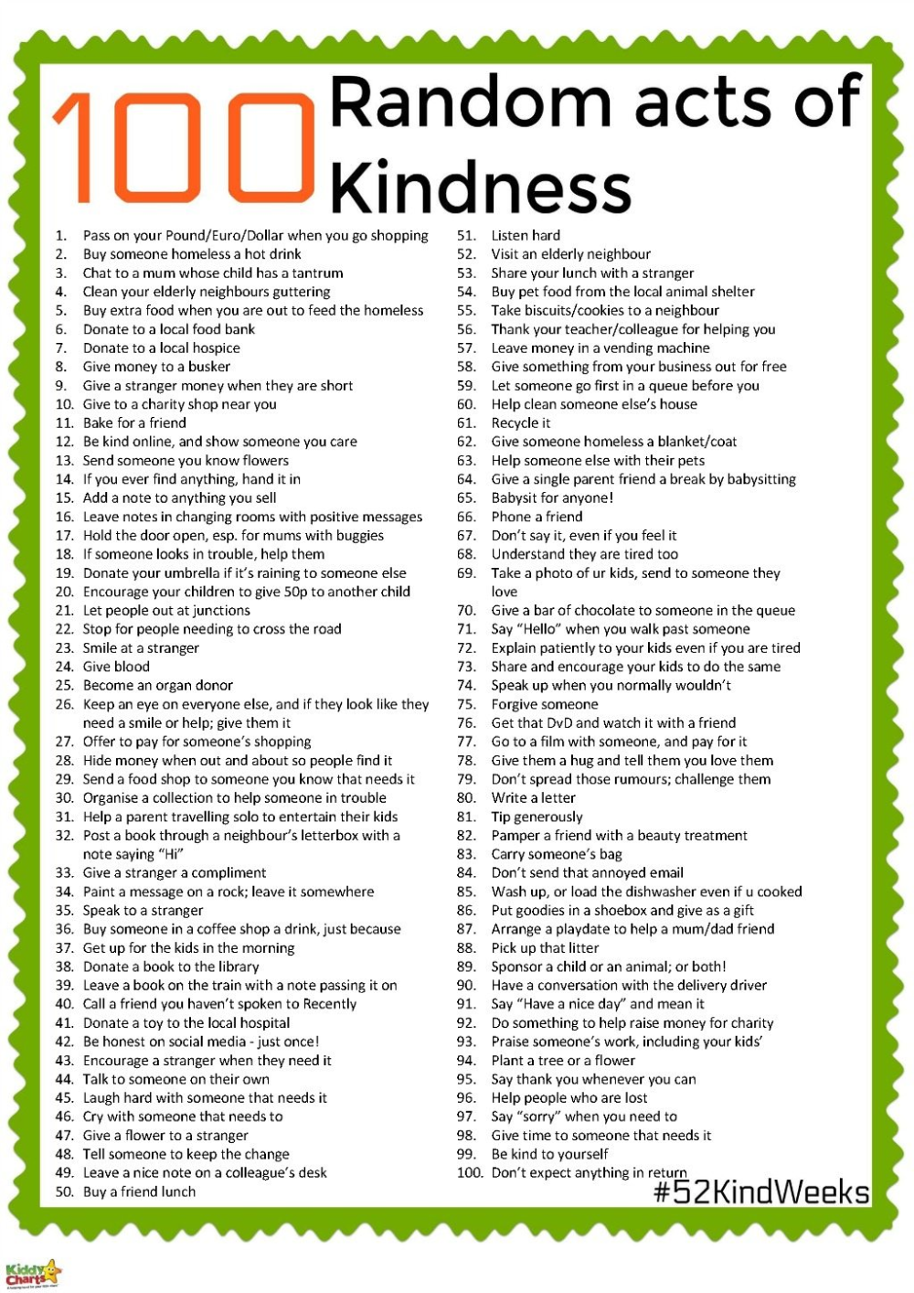 Check out these 100 wonderful random acts of kindness for #52kindweeks #365motsbocalidees
