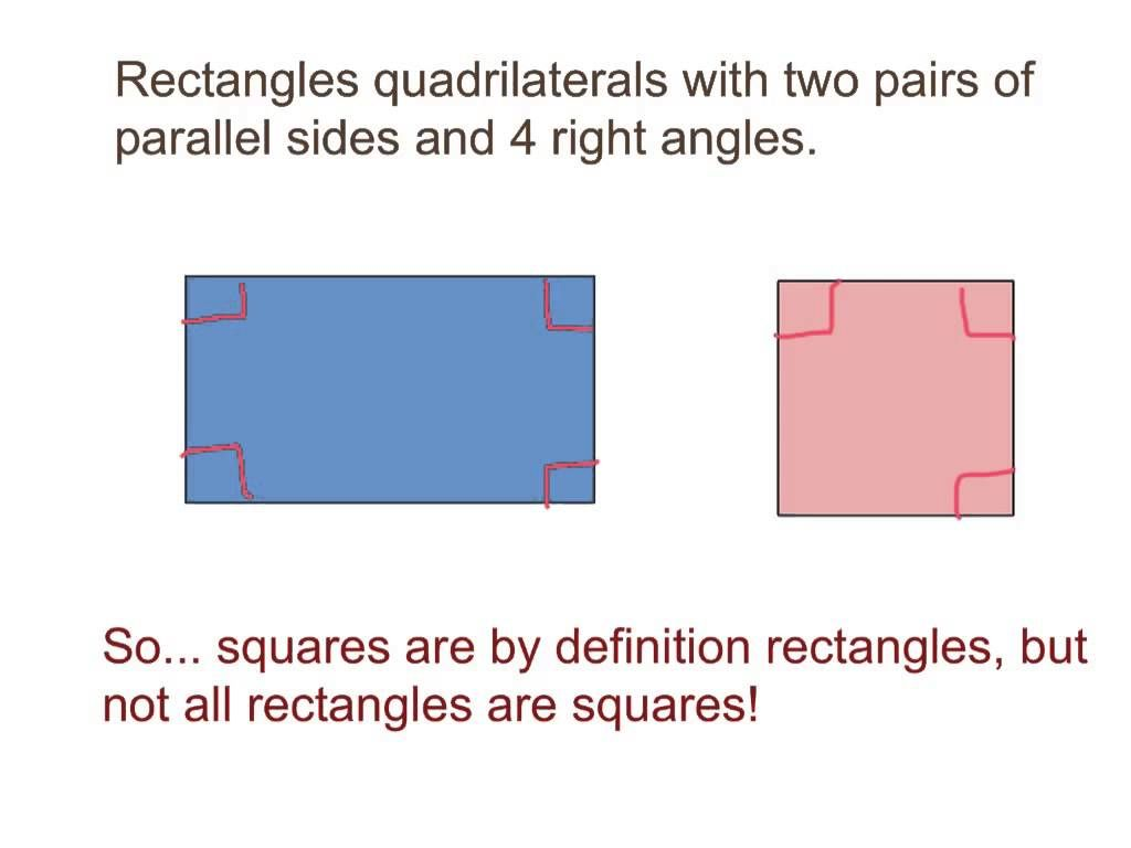 Properties of Quadrangles