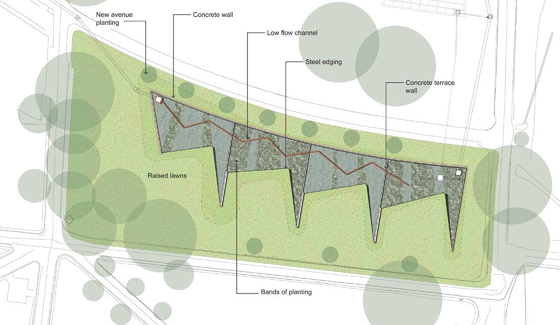 Edinburgh Gardens Raingarden by GHD Pty Ltd 10 « Landscape ...