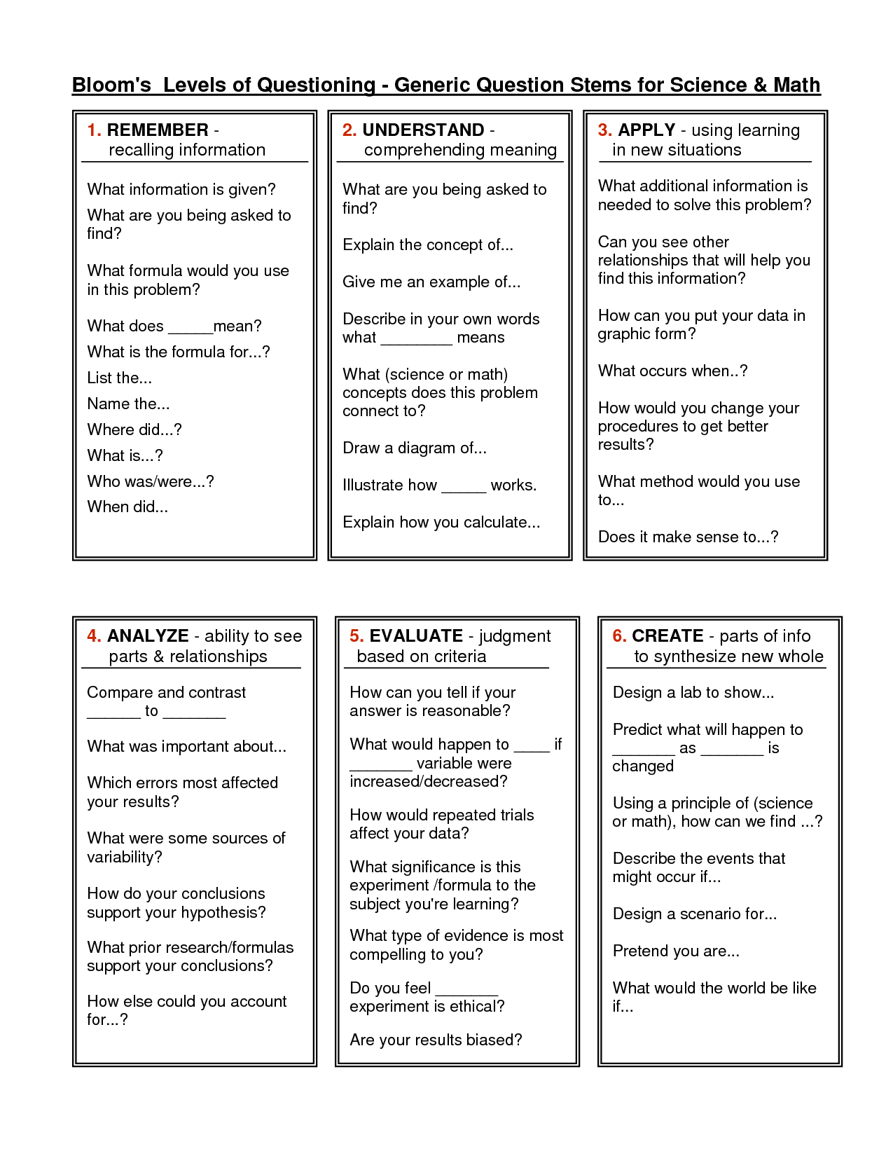 math blooms question stems - Google Search | Asking Question ...