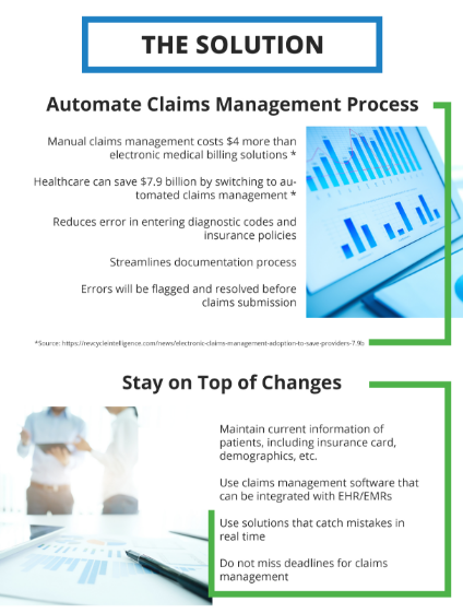 It S Time To Automate The Claims Management Process And Improve