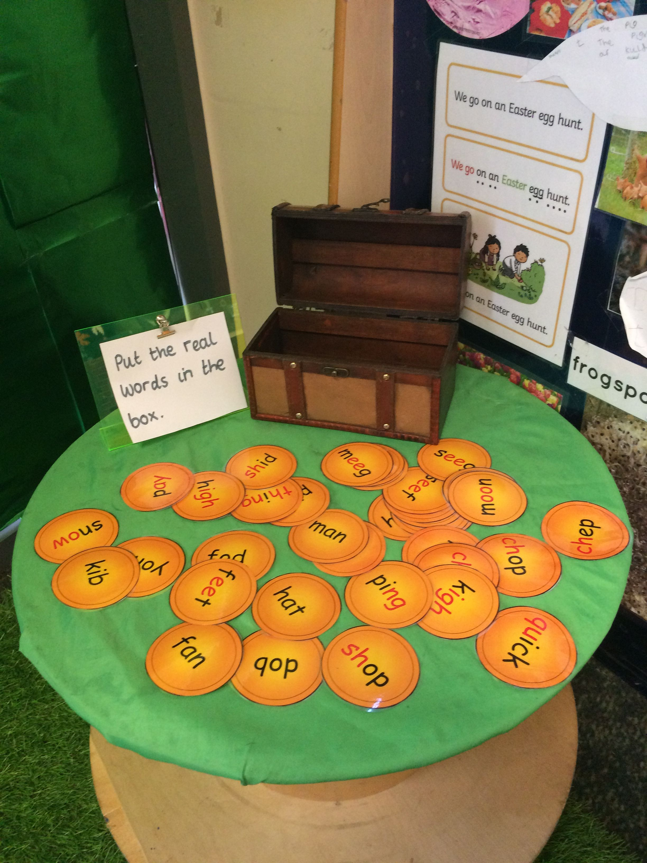 Real Or Nonsense Words Eyfsliteracy Reading