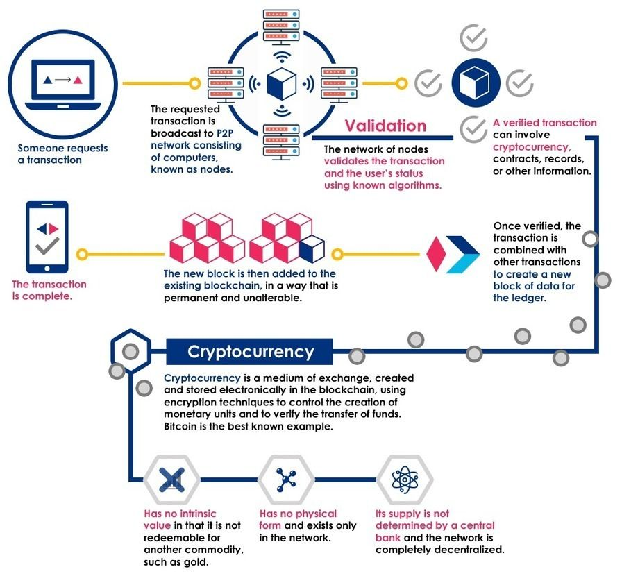 which is the best cryptocurrency exchange