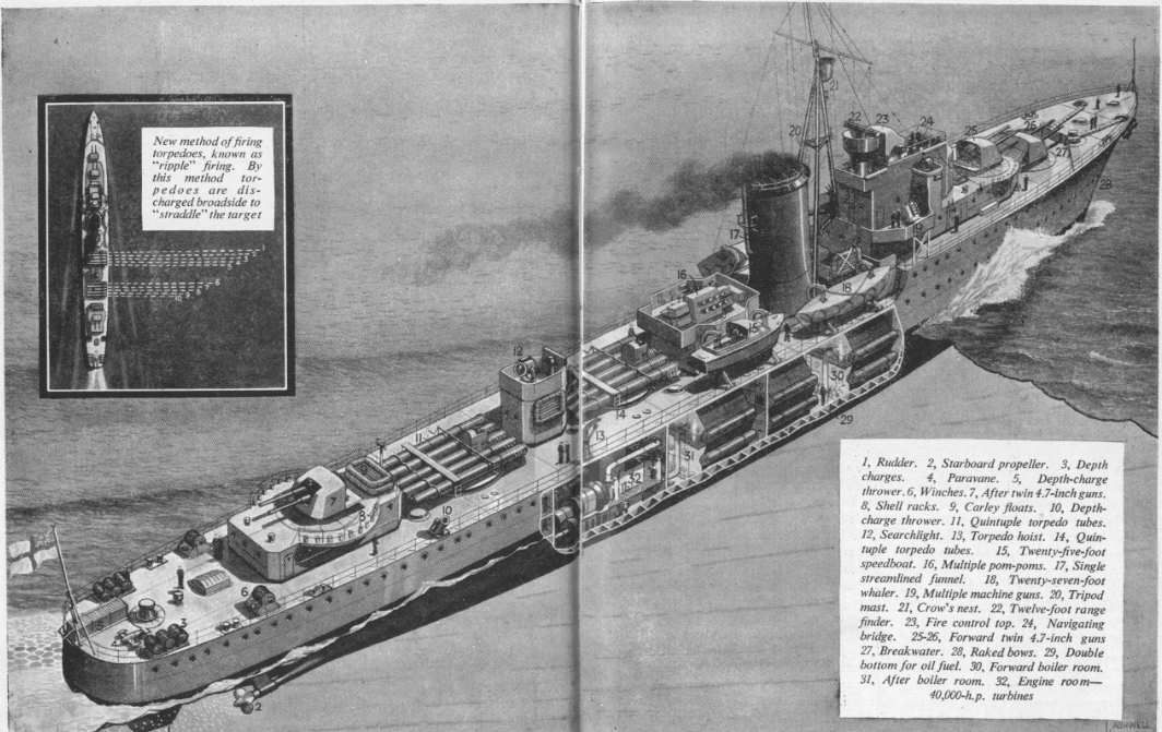 destroyer cutaway   Ship Schematics  Cutaways    Diagrams