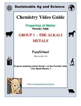 Chemistry group 1 the alkali metals periodic table fuseschool chemistry group 1 the alkali metals periodic table fuseschool urtaz Choice Image