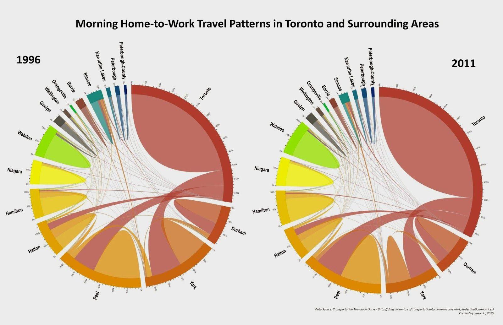 Ecm Blog Transportation Data Visualization 1 Origin