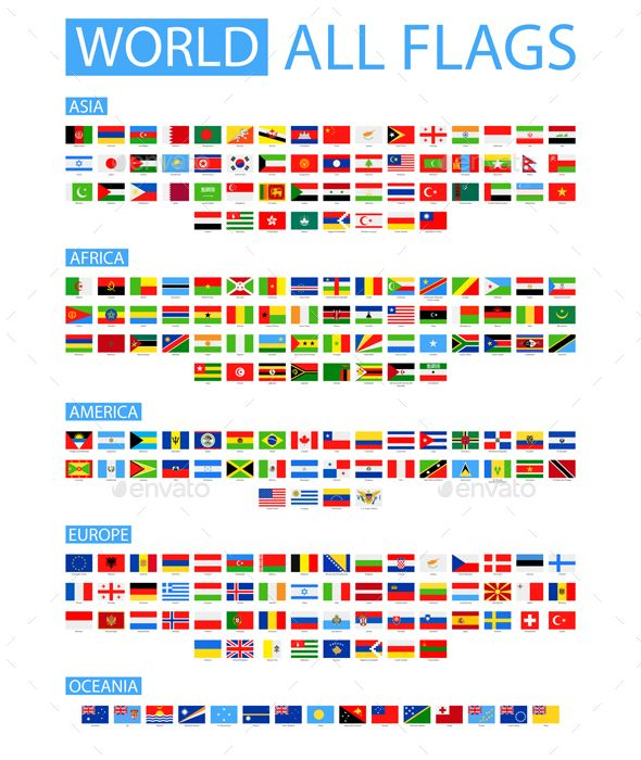 All World Flags All World Flags Flags Of The World World Flags With Names