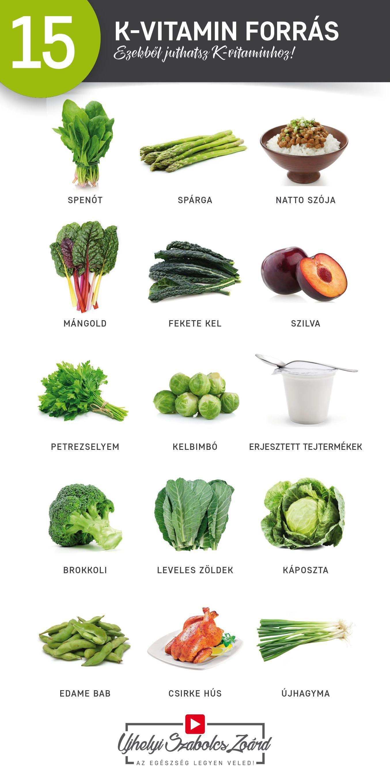 étkezés fogyó fehérjékkel