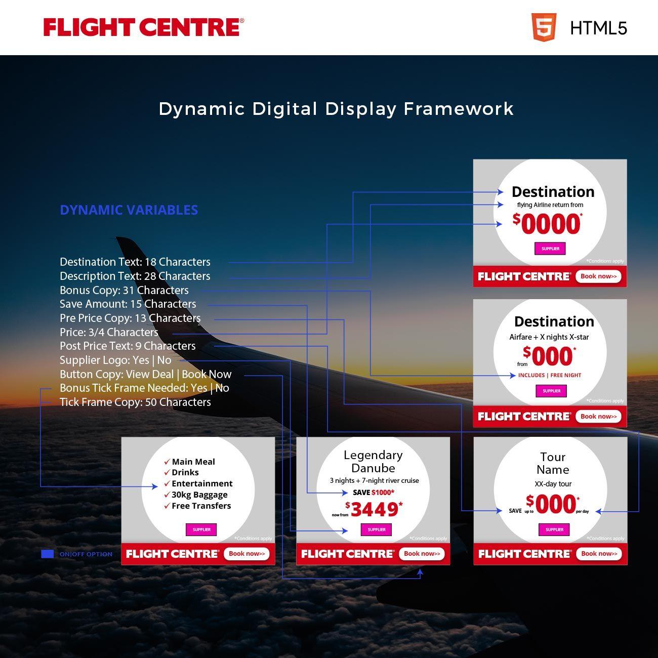 Flight Centre Travel HTML5 Digital Display Advertising