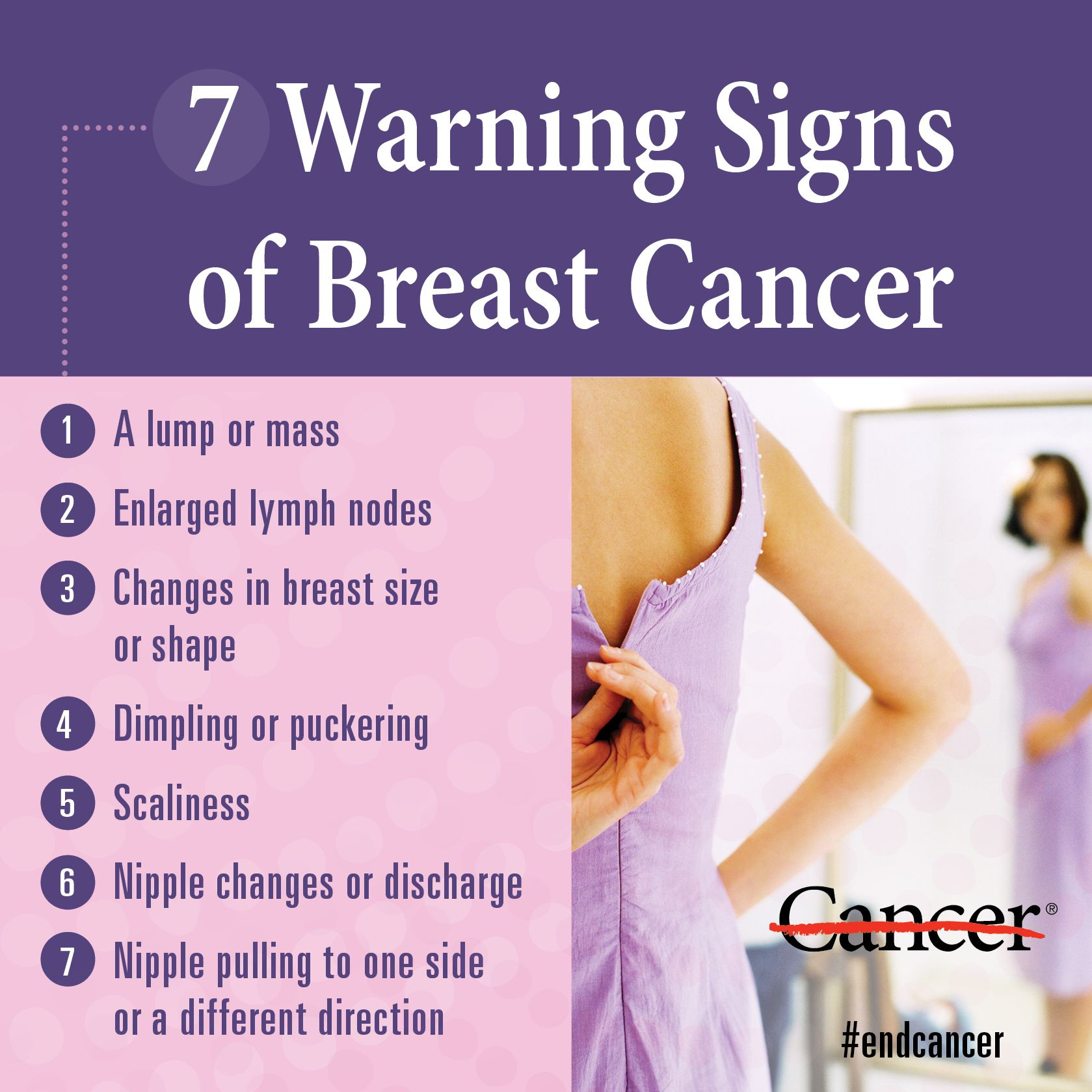 Breast Cancer Awareness Pictures, Symptoms