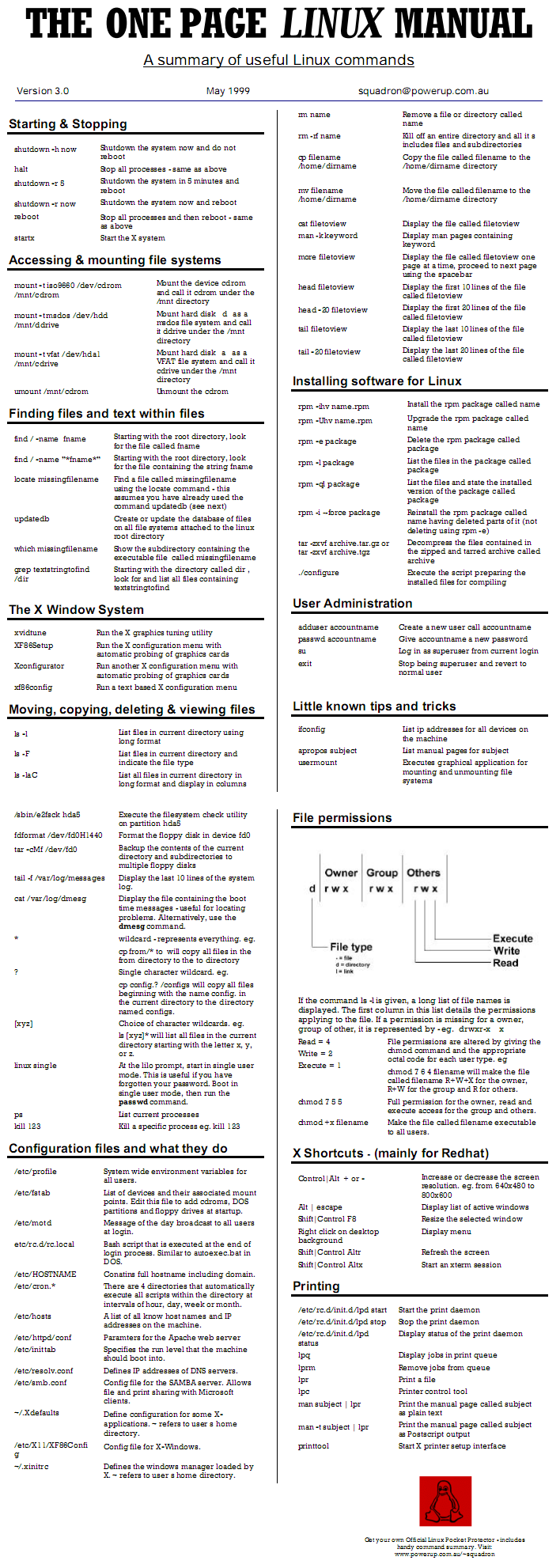 Linux - The One Page Linux Manual | I could be an IT gal