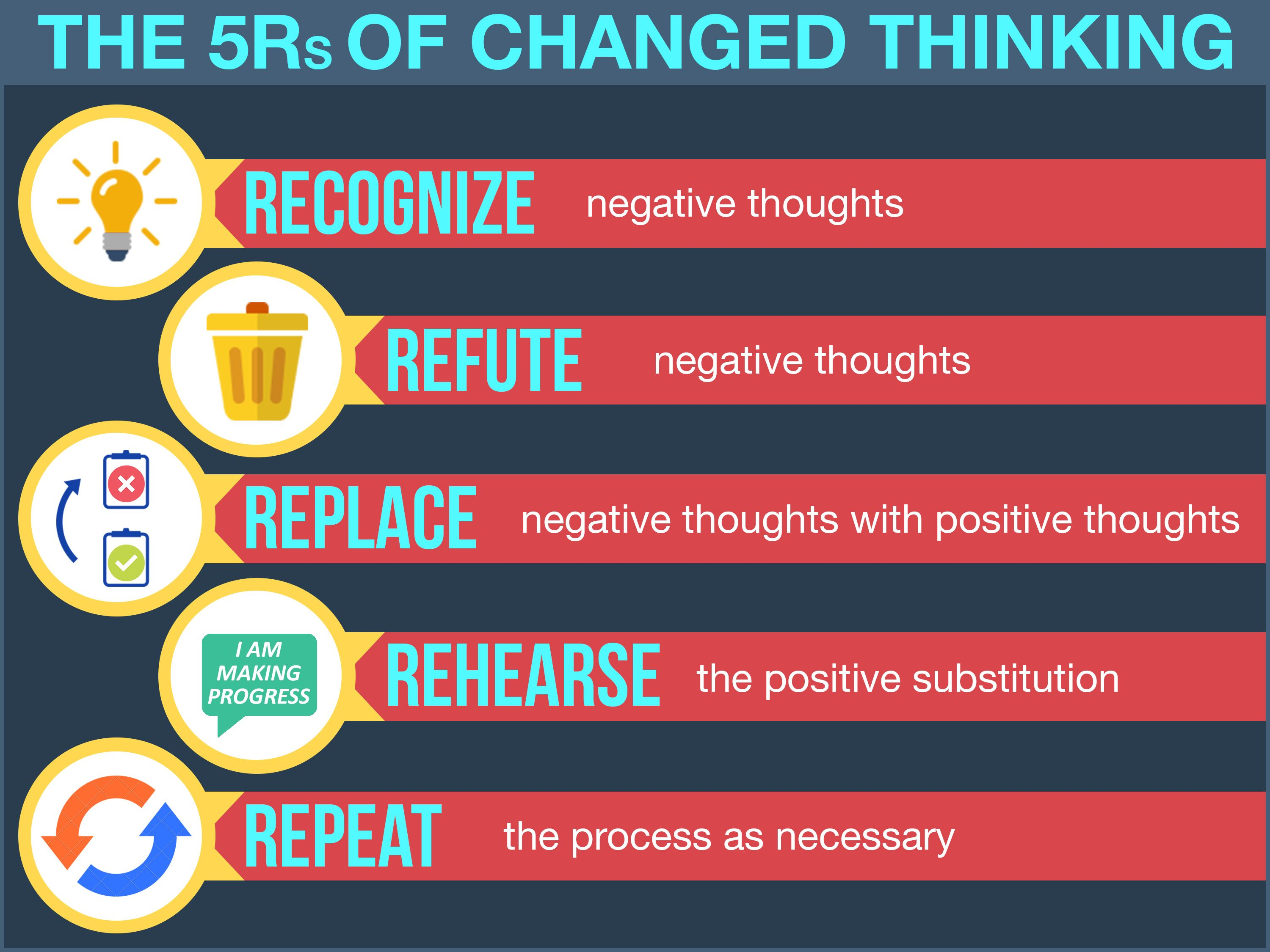 The 5rs Of Changed Thinking