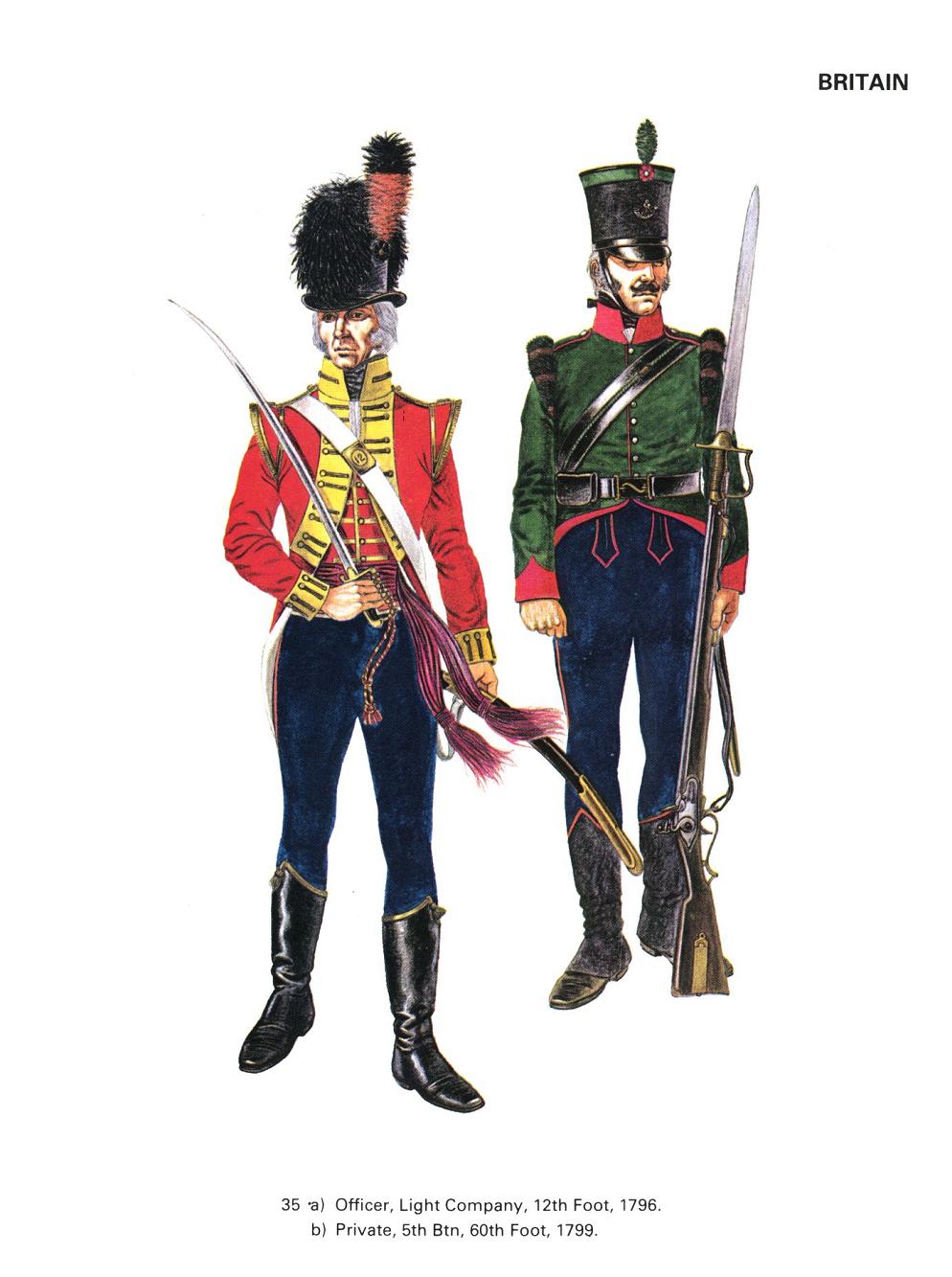 революционные войны с францией