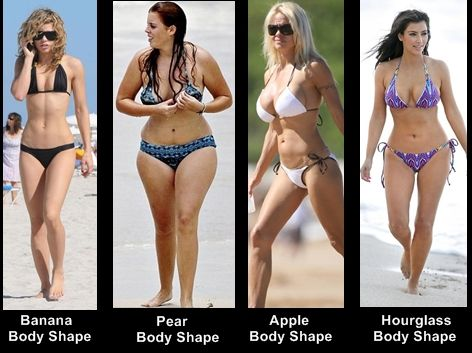 Bikini for apple shape