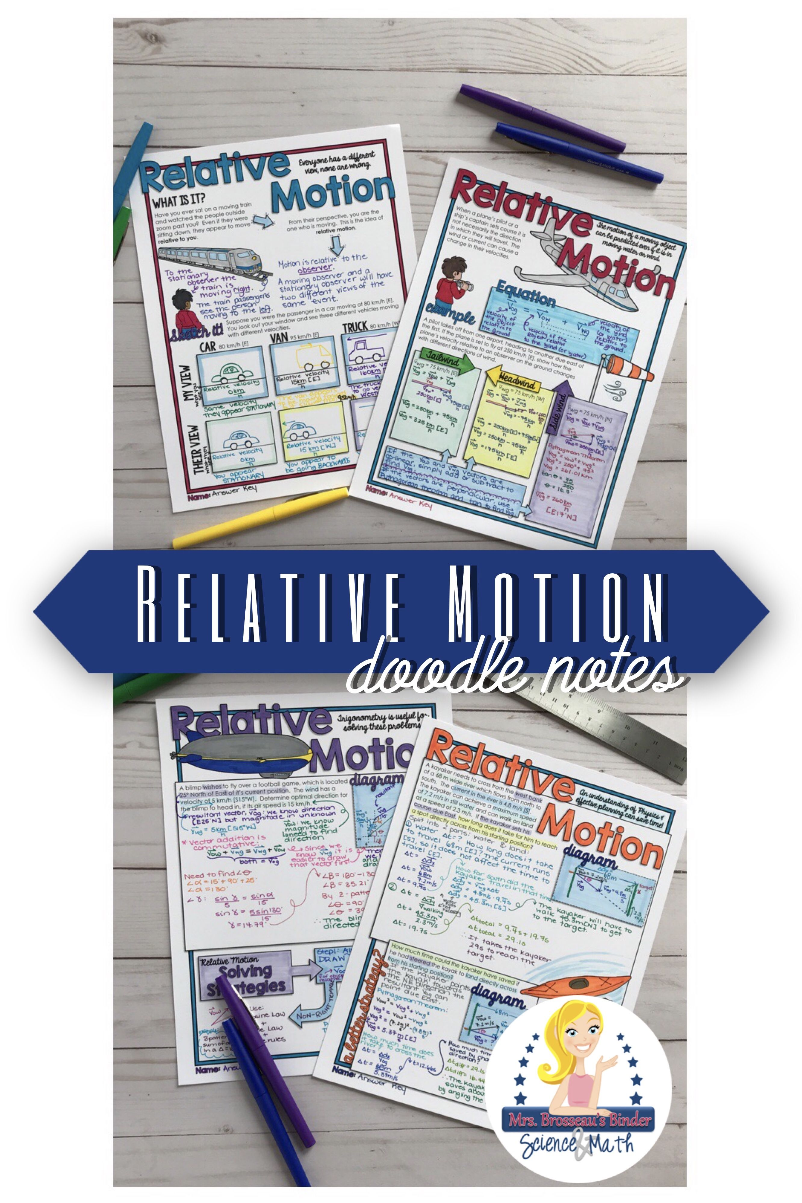 Fresh Ideas - Relative Motion Doodle Notes for Physics Relative
