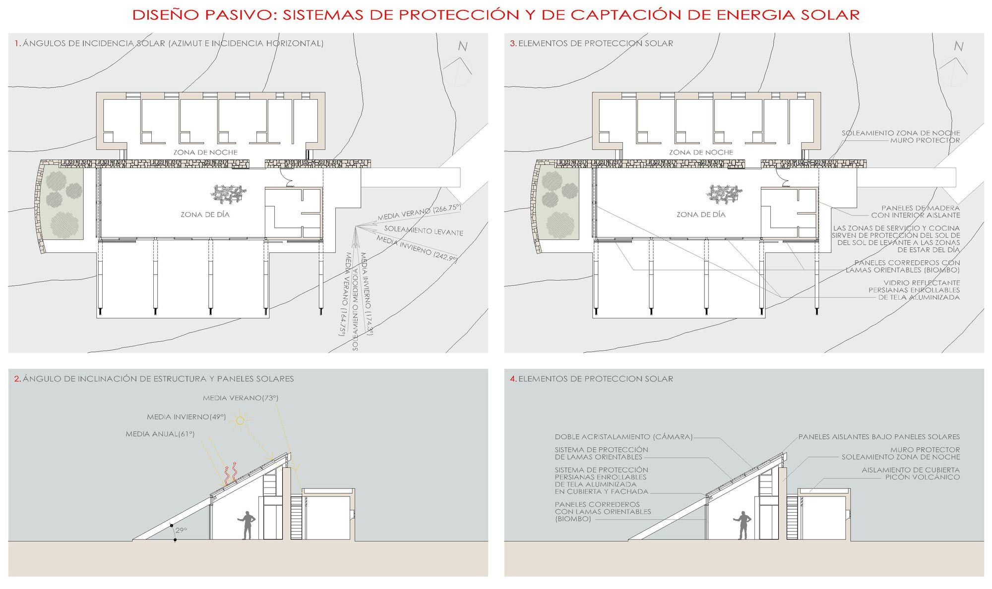 A Design Before Its Time, The House In Bioclimatic Experimental  Urbanization The Estudio José Luis Rodríguez Gil Has A Series Of On Site  Wind Turbines.