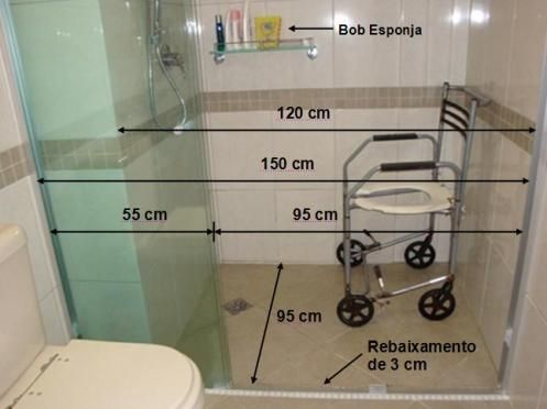 Como Aumentar A Largura Da Porta Do Banheiro P Cadeirante